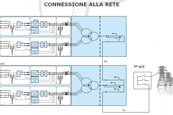 connessione-alla-rete-6CEBFFC60-A838-A0FD-EA25-15AE89440FDB.jpg